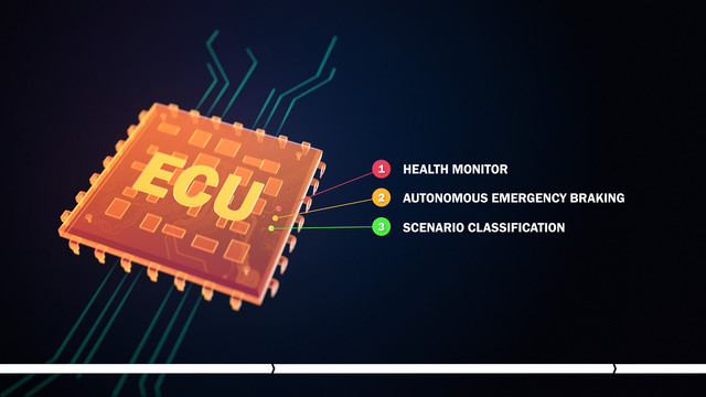 TNO EMC2 ECU Chip