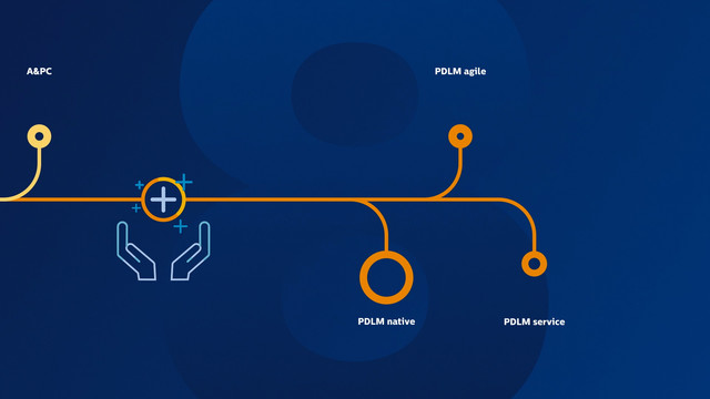 Philips Experience Design Guide Motion Graphics animated icons