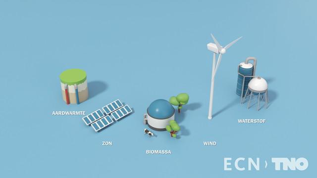 TNO GEIS Nieuw energielandschap
