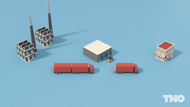 TNO LEARN Transportketen
